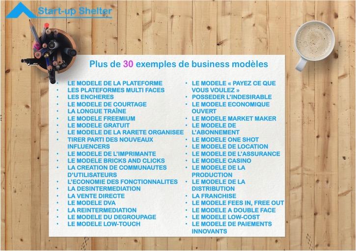 30 Exemples De Business Modeles Pour Votre Inspiration