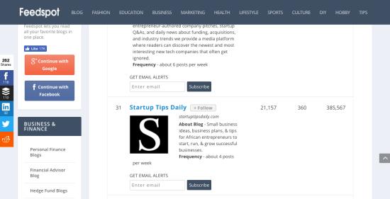 Startuptipsdaily.com On FeedSpot Top 100 Startup Blogs