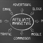 How To Start An Affiliate Marketing Program For Your Business: The Complete Guide
