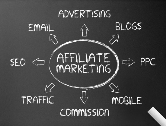 How to Start An Affiliate Marketing Program For Your Business