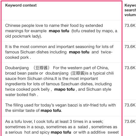 keyword context column