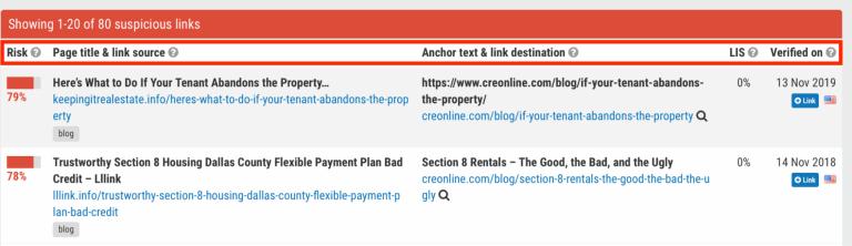 supicious-links