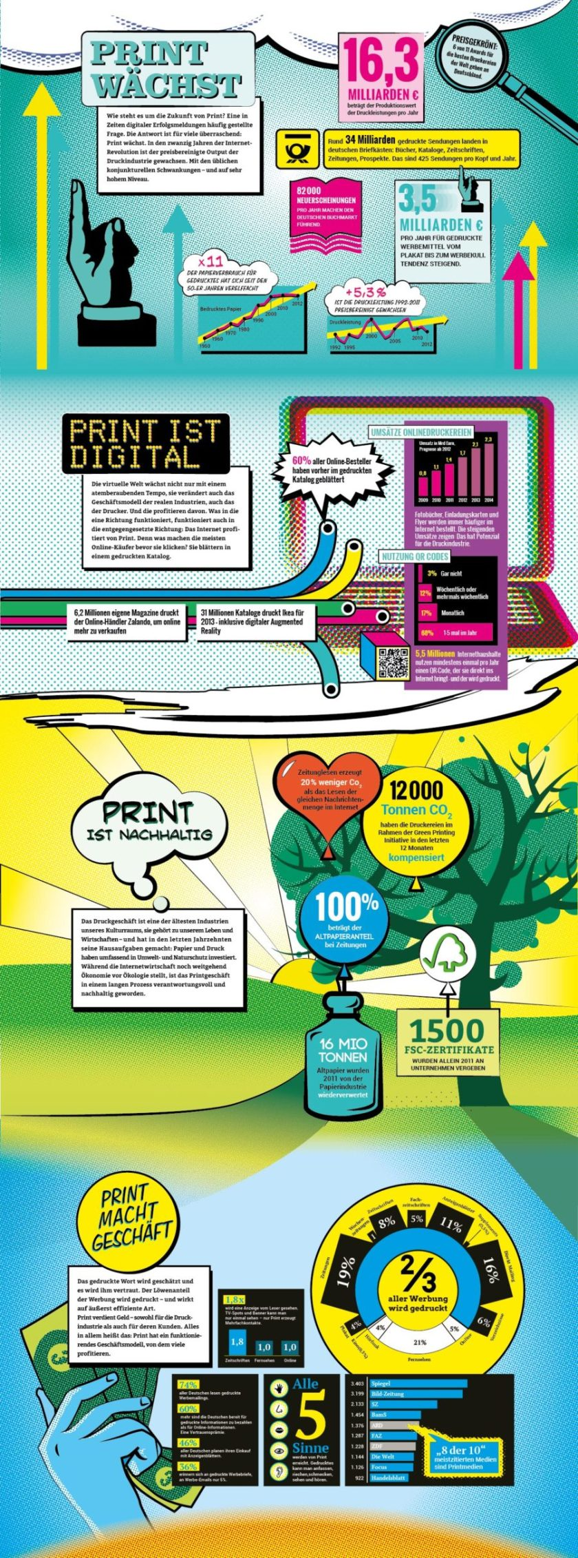 infografik-print