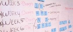 Was ist Projektmanagement? Und wie setzt du es ein?
