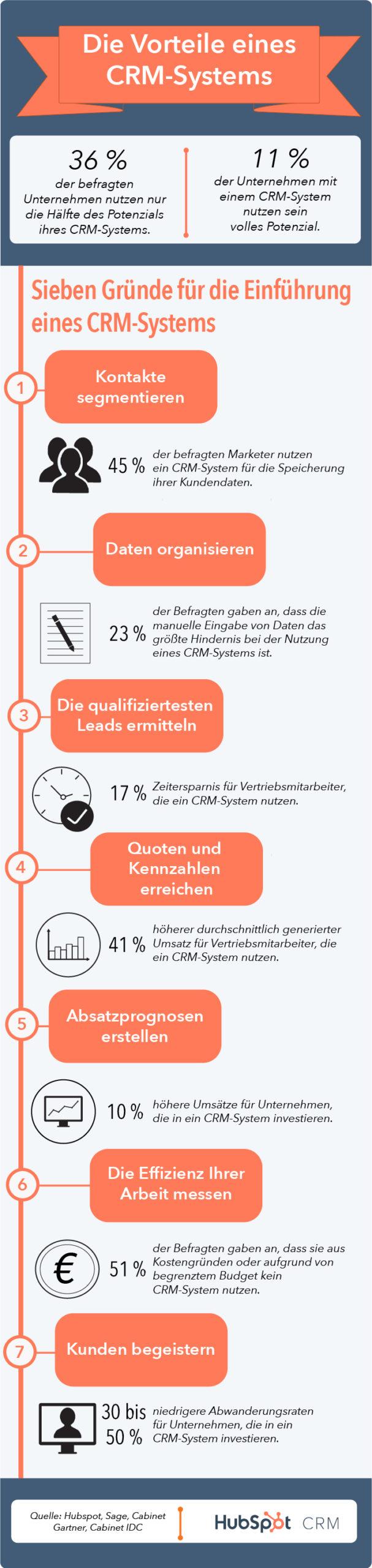 CRM Vorteile Infografik (Bild: Hubspot)
