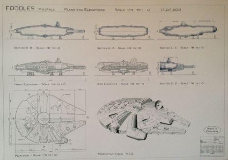 Plan - Millennium Falcon - Foodles