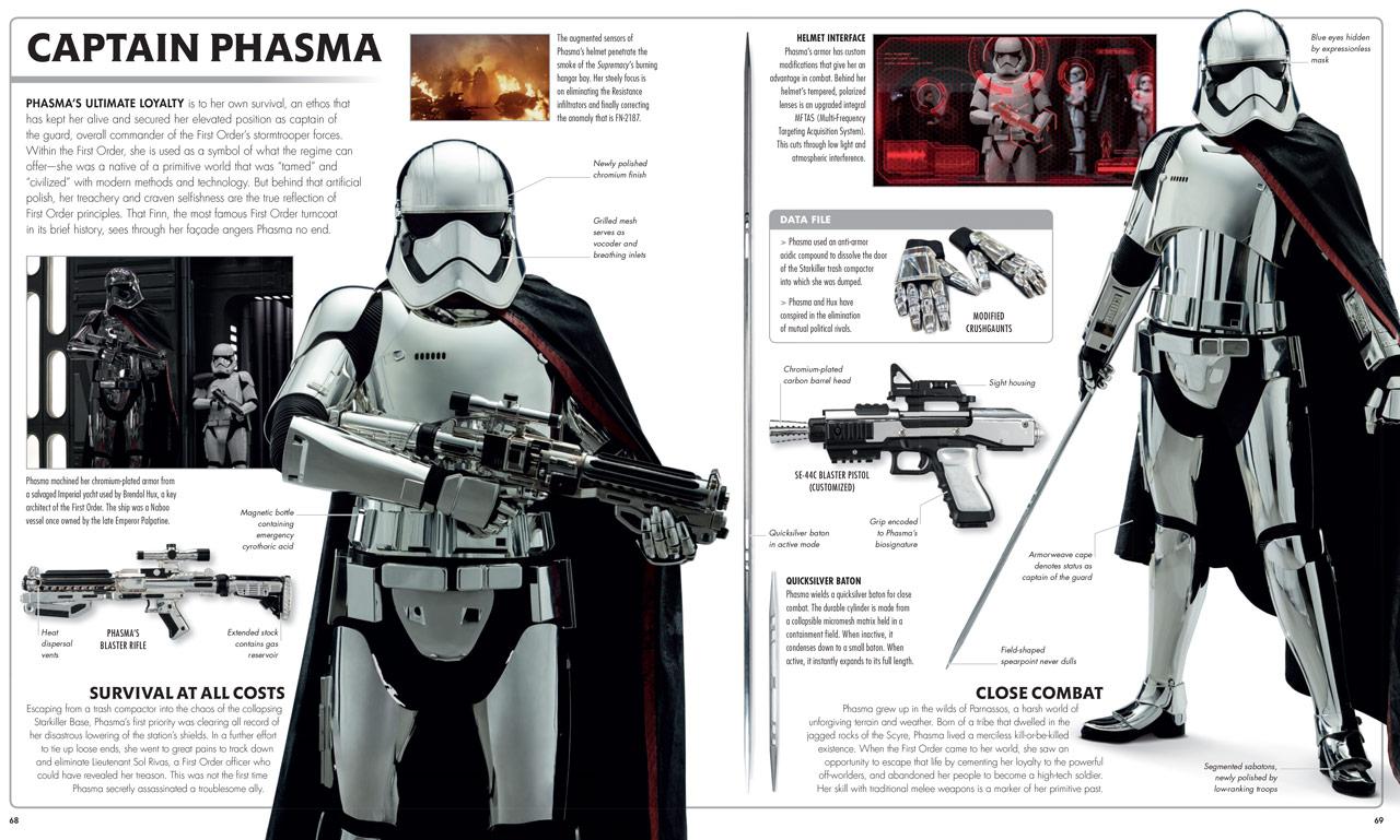 Star Wars Encyclopedia Pdf