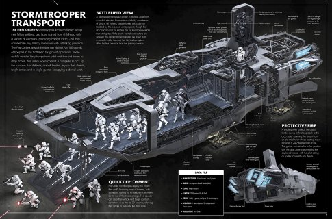 TFA Incredible cross-sections first order transport