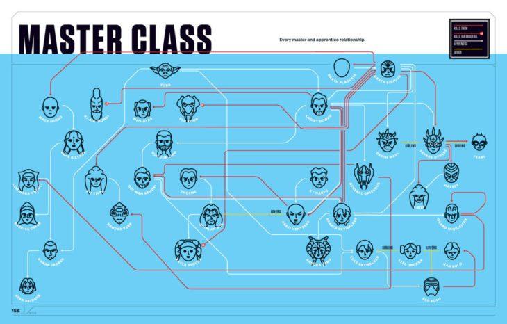 Super Graphic 3