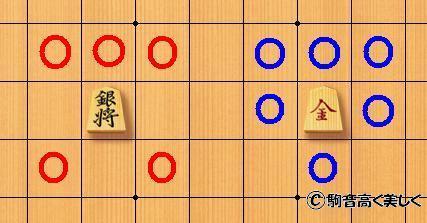 將棋のルール「駒の動きと特徴」その2 | 品川將棋倶楽部