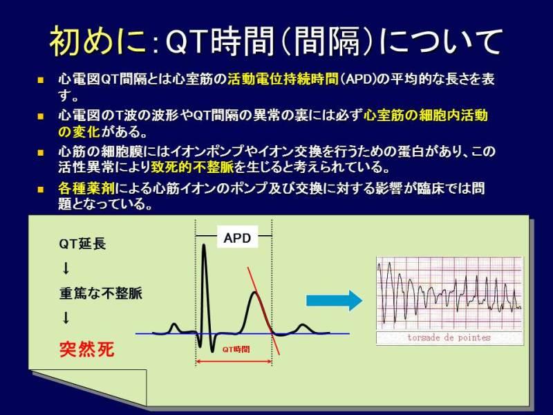 気になる心電図シリーズ(QT延長癥候群) | ジジのブログ ...