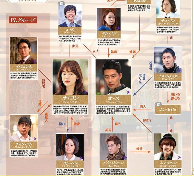 ドラマ紹介「その冬、風が吹く」 | JUNHOと2PMと韓国ドラマの毎日