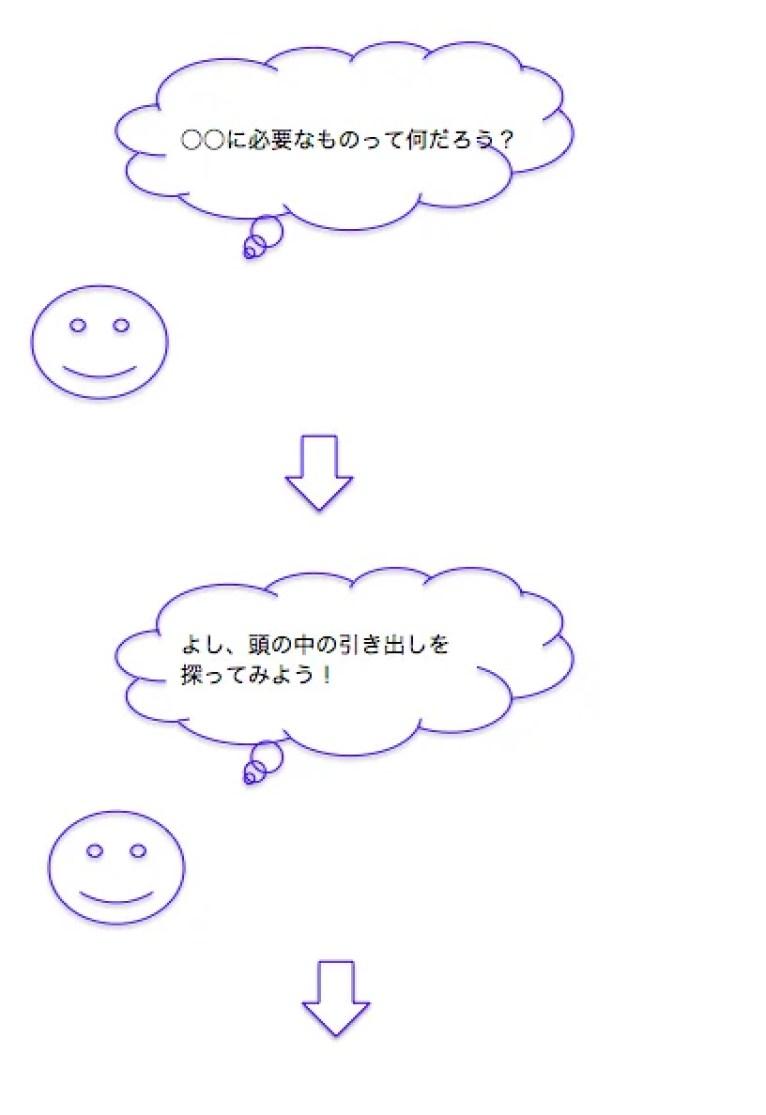 ネオヒルズ族澤田優也のブログ