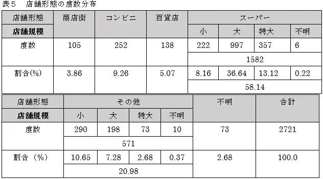 心理論文紹介ブログ