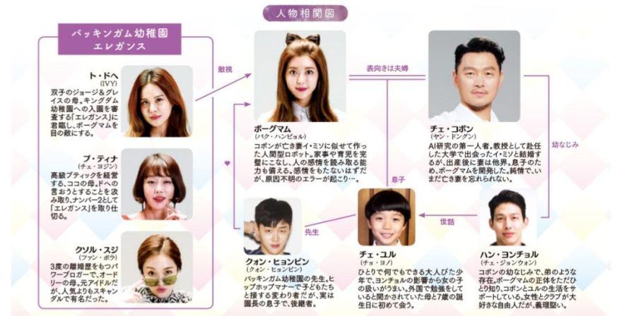 韓国ドラマ『ボーグマム』 | 韓国ドラマ マニアック☆ブログ