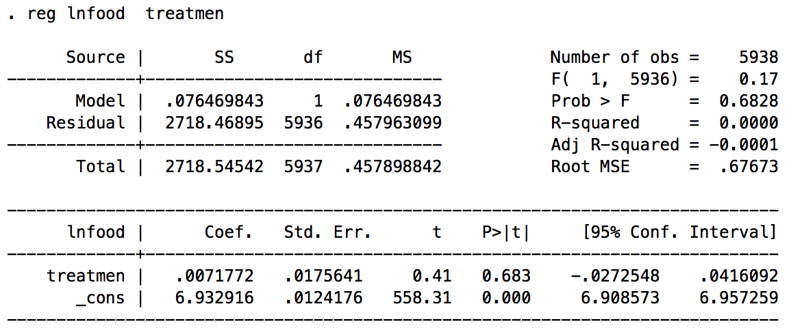 Put anything anywhere in Excel without sweat | Stata Daily
