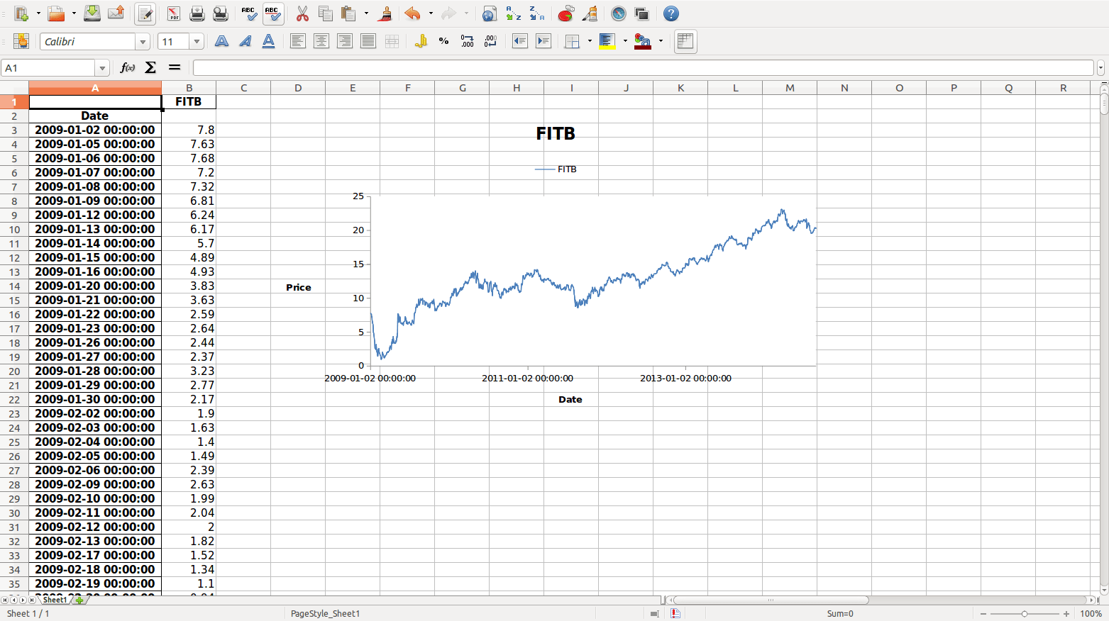 Create Highly Customized Excel Chart With Python Yet