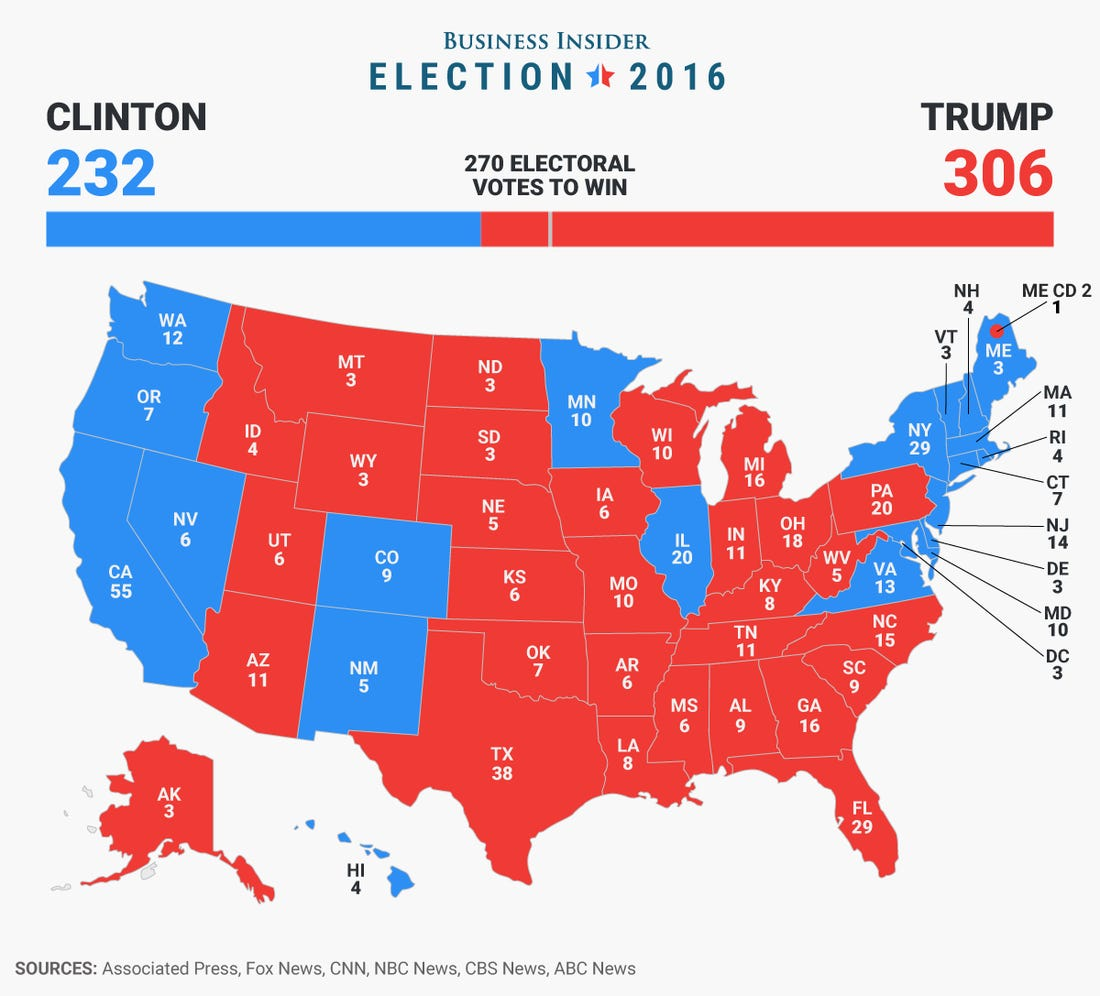 The Electoral College Good And Hard