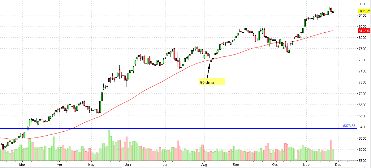 26-11-2014nifty