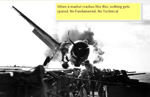 marketcrash