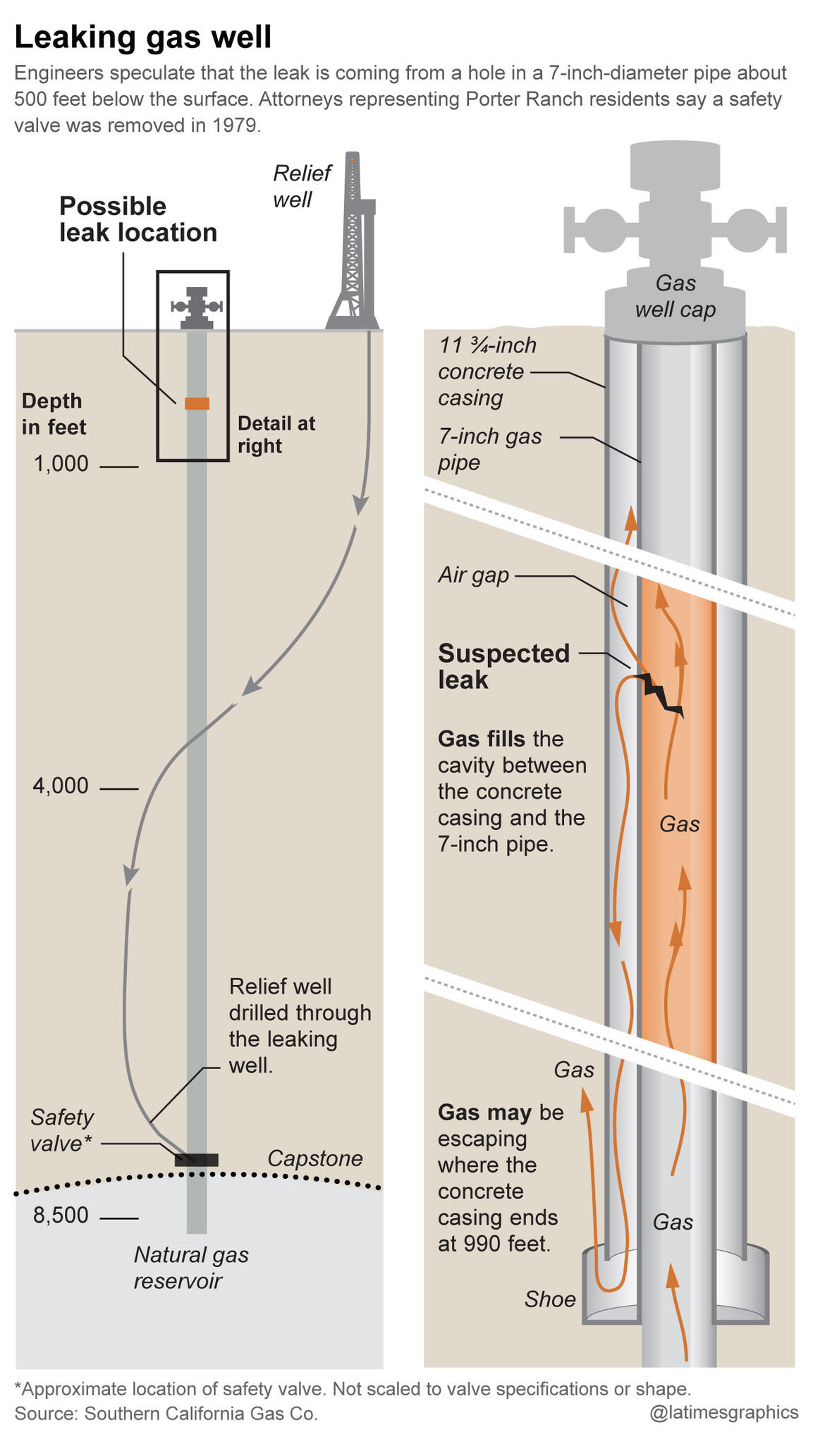 la-me-0104-gas-leak-lawsuit-20160103