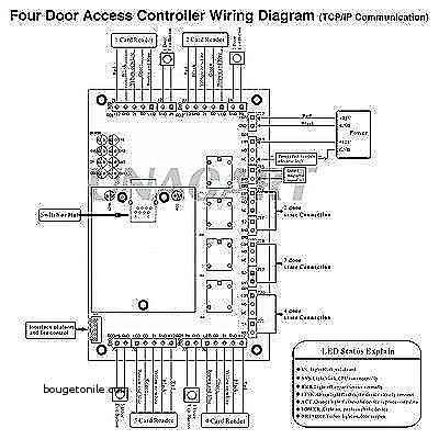 lenel wiring diagram  wiring diagram of control panel  dvi
