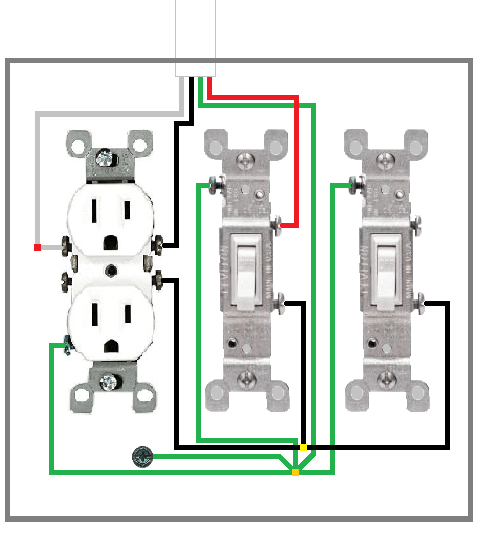 re8854 outlet wiring wall outlet wiring diagram 3 way