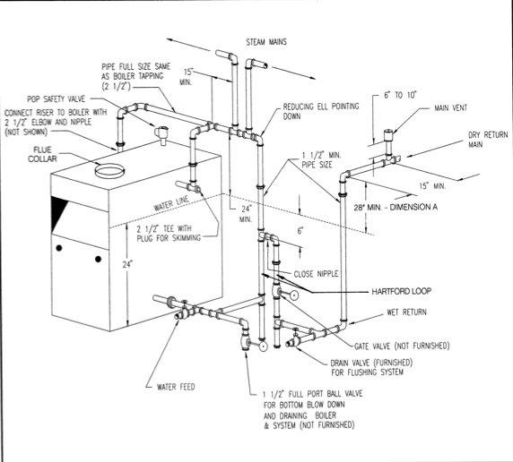 cm5578 piping diagram for boilers schematic wiring