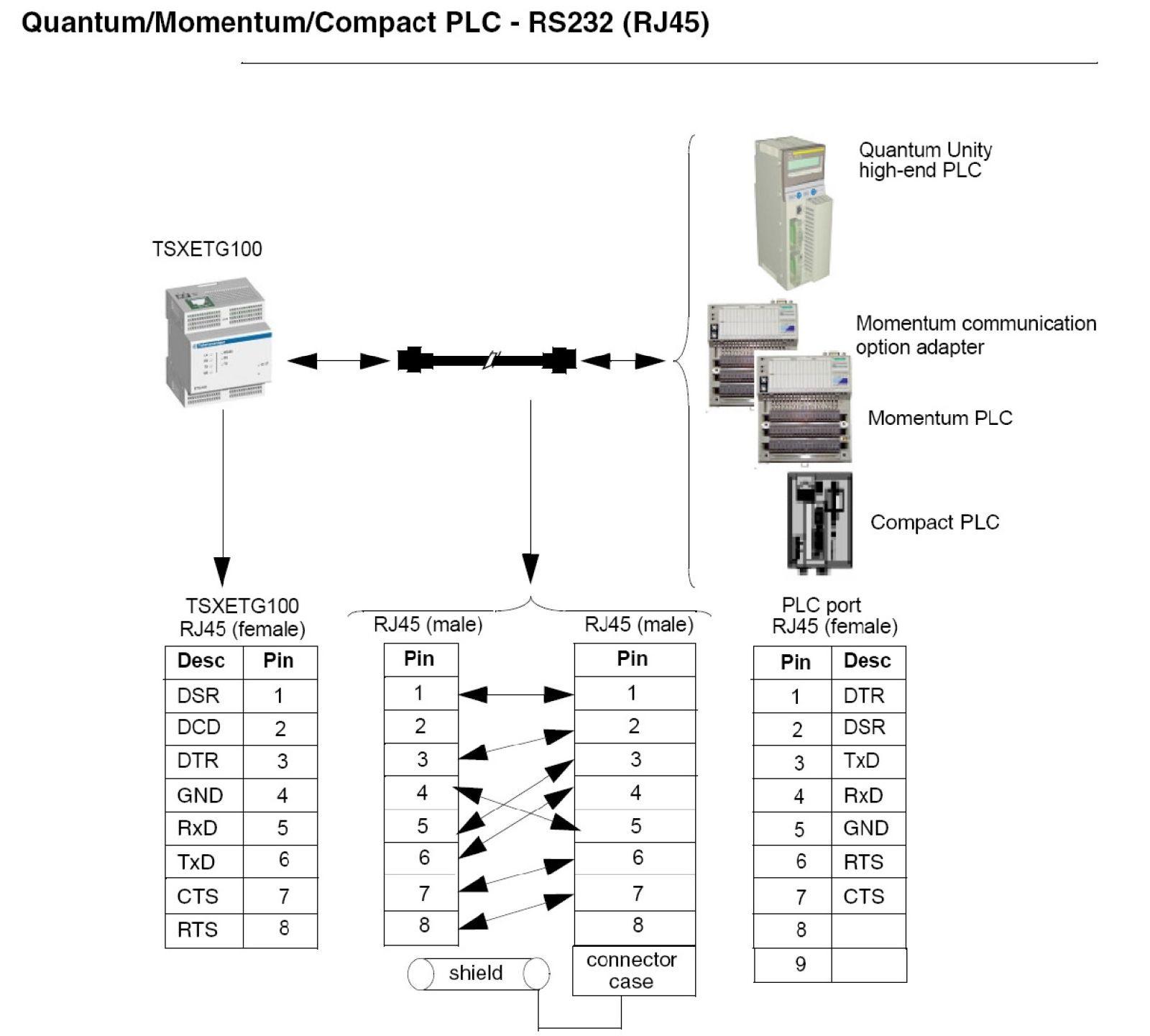 Lf Db9 To 8 Pin Connector Device Eia Tia 561 Pin