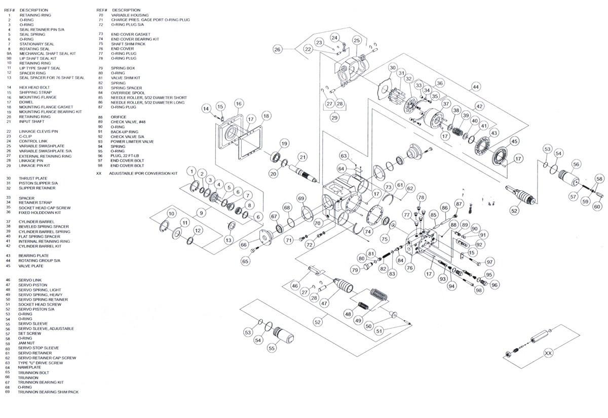 So Bobcat Control Valve Diagram Wiring Diagram