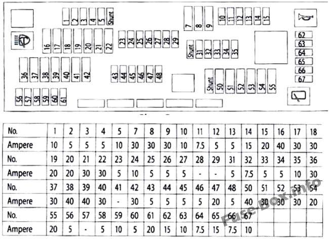 rb9863 bmw 328i fuse box diagram layout wiring diagram