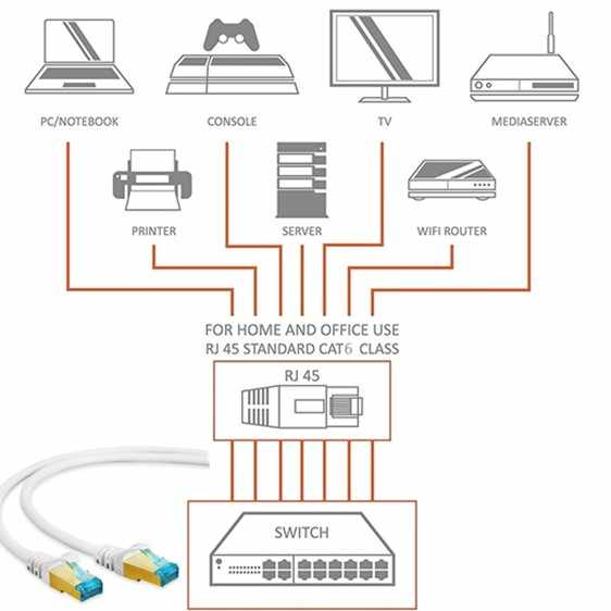 switch and patch panel wiring diagram  1975 gm hei wiring