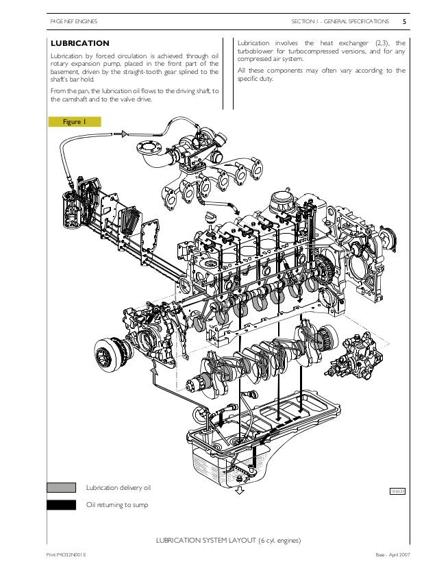 sh3260 iveco daily wiring diagram pdf download diagram