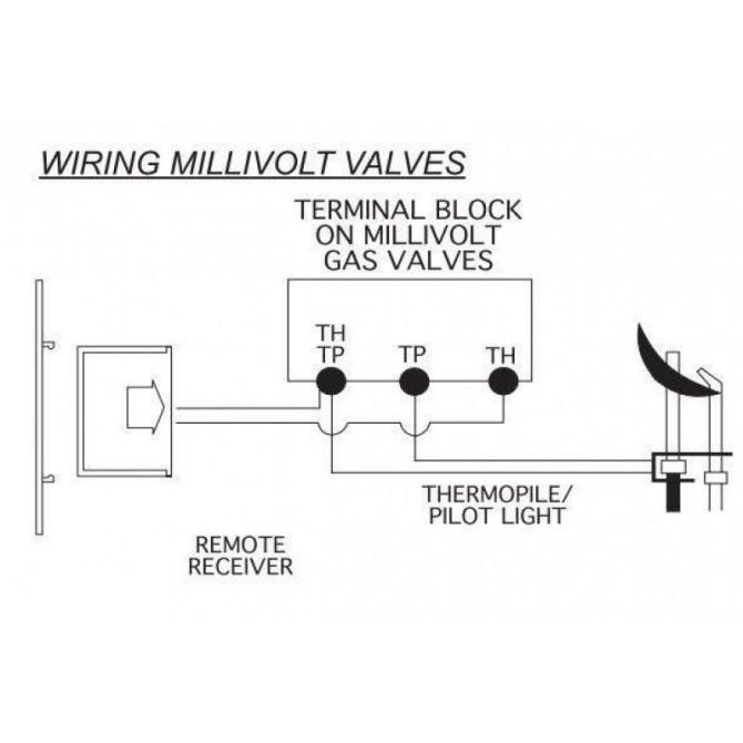 wiring diagram for gas valve  subaru svx fuse box  3phasee