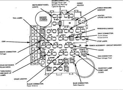 1981 el camino fuse box diagram  wiring diagram ground