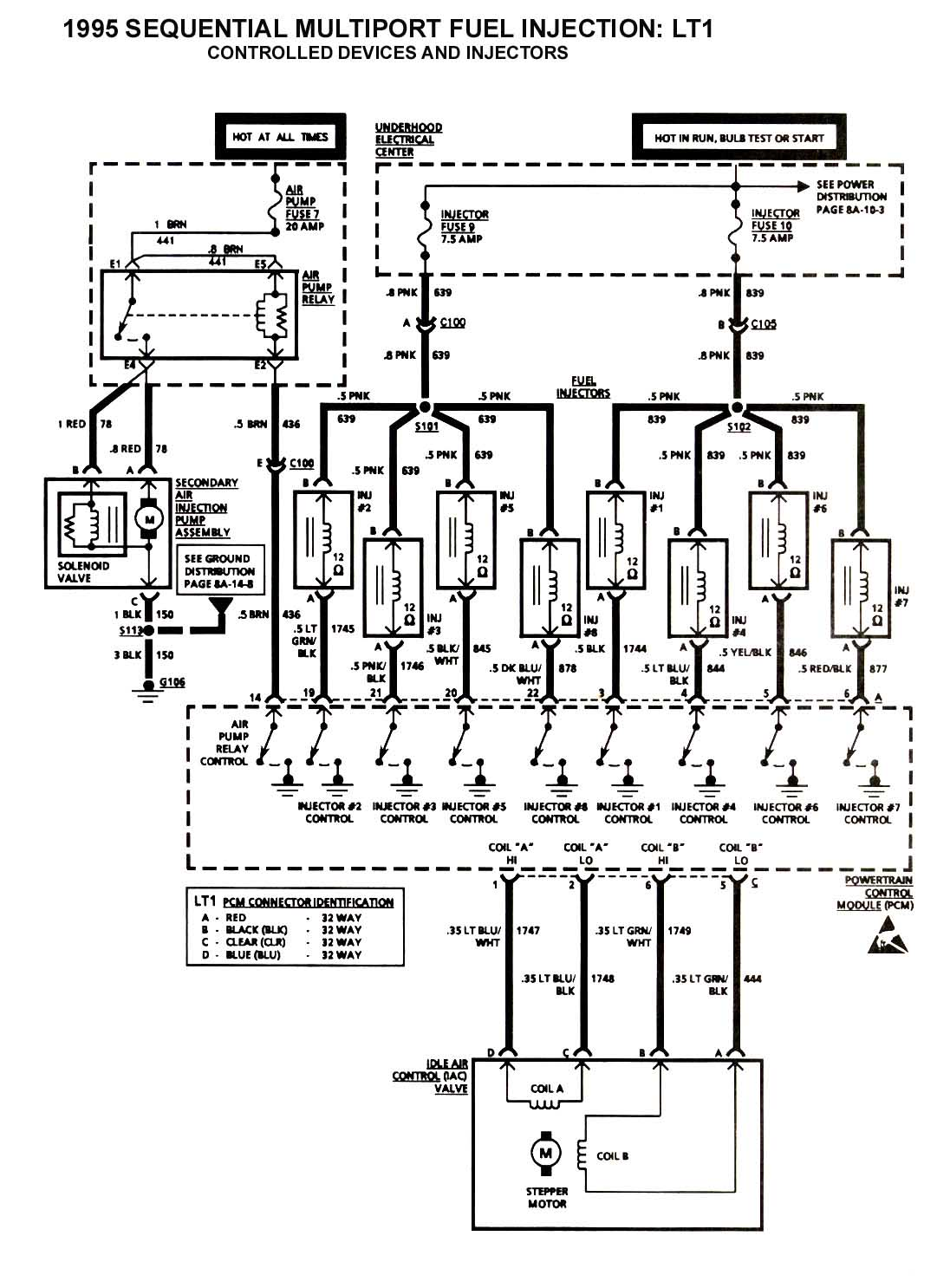 Wiring Diagram For 96 Camaro