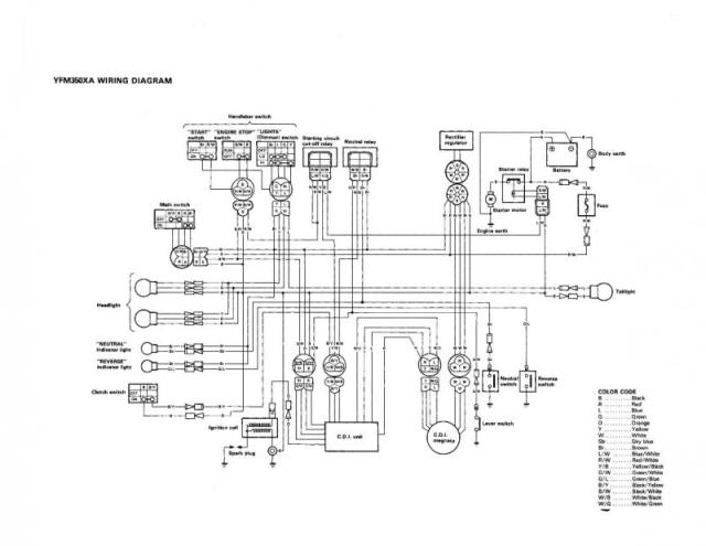 1987 Yamaha 350 Warrior Wiring Diagram   hobbiesxstylehobbiesxstyle