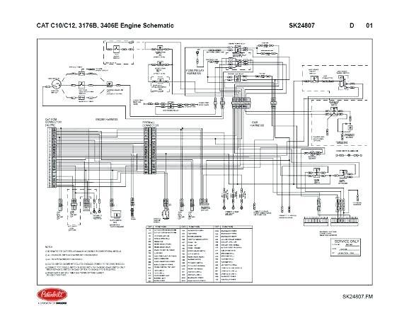 download diagram oem wiring harness diagram 3406e full hd