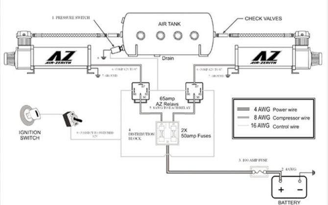 jeep air suspension wiring harness diagram  cadillac cts
