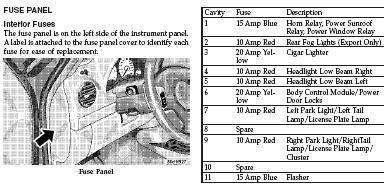 Tundra Fuse Box Diagram Solved Fixya
