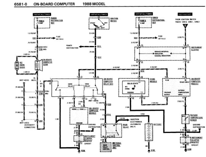 1986 bmw 325 wiring diagram  wiring diagram circuitwindow