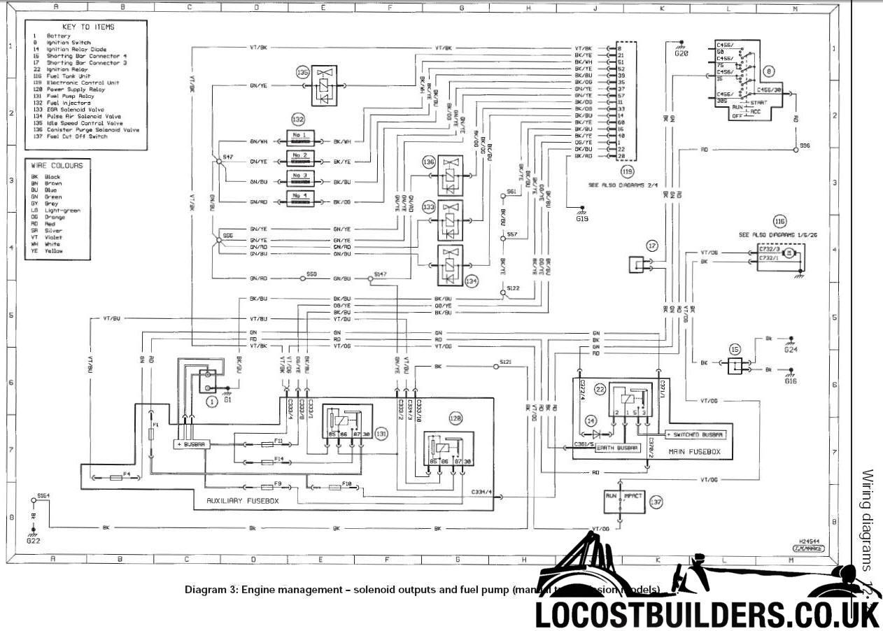 Wiring Diagram Ford Mondeo Mk3