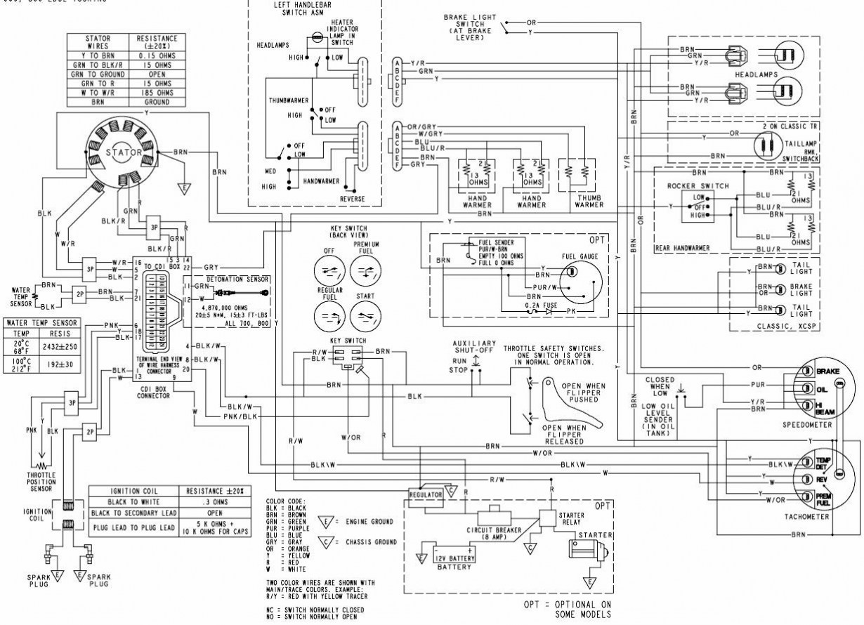 Polaris Ranger Ev Wiring Diagram Collection