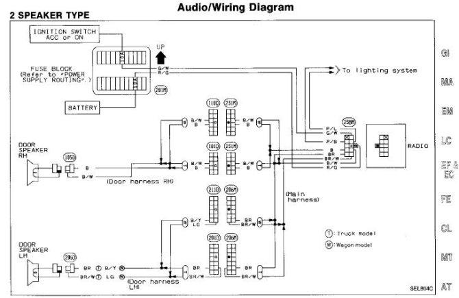 1997 nissan pick up radio wiring  wiring diagram diodezone