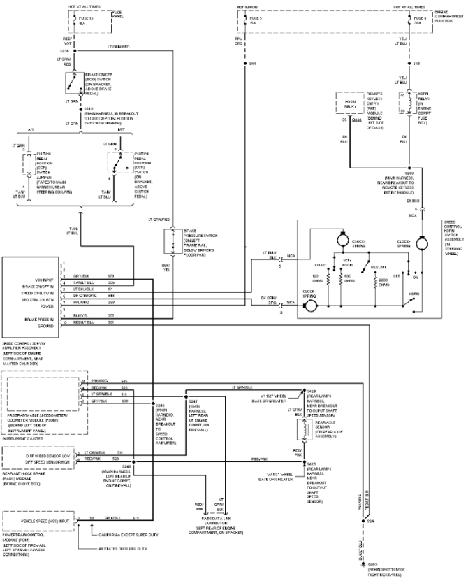 1999 ford f 250 wiring diagram as well  sienna fuse panel