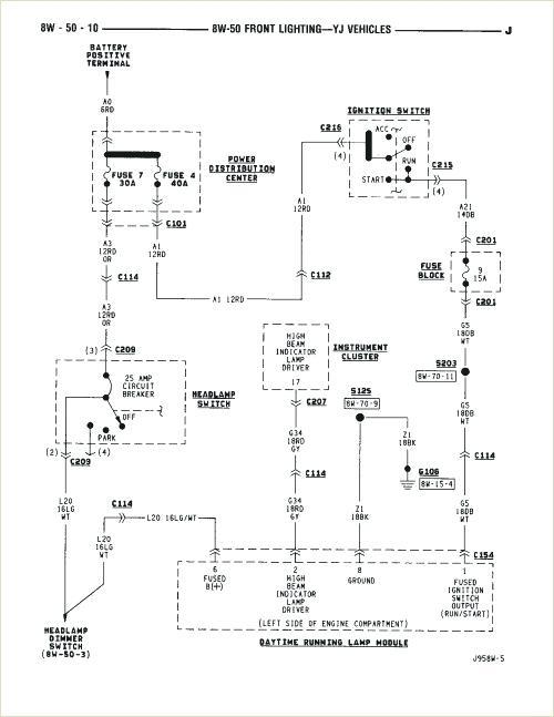 1995 jeep yj wiring diagram  wiring diagram wavetoolsa