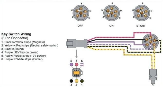 ranger boat switch wiring diagram volkswagen fuse box