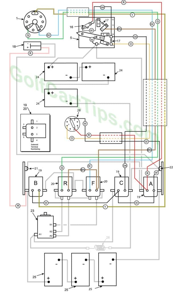 1982 harley davidson golf cart wiring diagram  th6220d