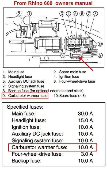 2007 yamaha grizzly fuse box  center wiring diagram cup