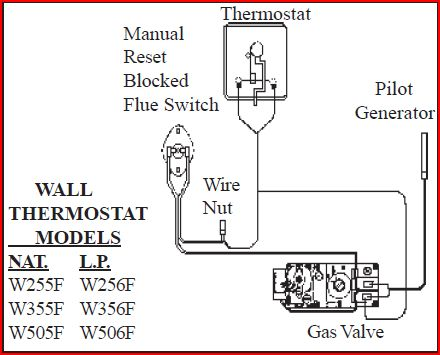 williams furnace thermostat wiring diagram  wiring diagram